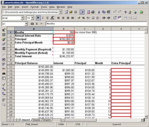 home loan amortization table wallalaf amortization