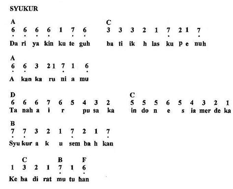 Lagu Rohani Kristen Indonesia