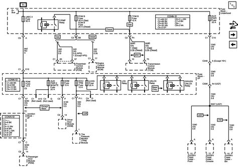 Chevy Silverado Wiring Diagram Database