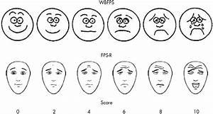 A Comparison Of Pain Scales In Thai Children