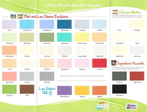 28 berger paints jamaica color chart sportprojections