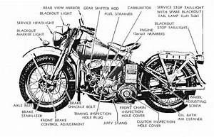 The Project Gutenberg Ebook Of Motor Cycle  Solo  Harley