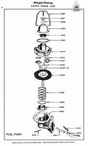 Mechanical Fuel Pump   Fuel System    Carbs By Lotuselan Net