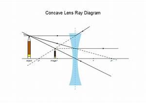 Plano Convex Lens Ray Diagram
