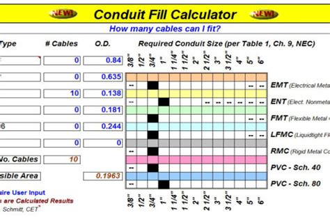 Conduit fill table canada awesome home pvc conduit fill chart nec 2017 keyboard keysfo Images