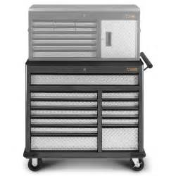 gladiator tool chest sears
