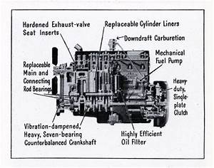 Mack Mp7 Engine Diagram