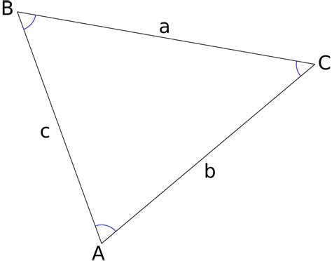 Law Of Sines Wikipedia