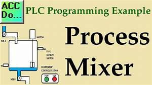 Plc Programming Example Process Mixer