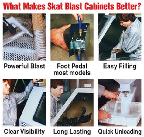 tp tools skat blast usa 960 sand blast sandblasting