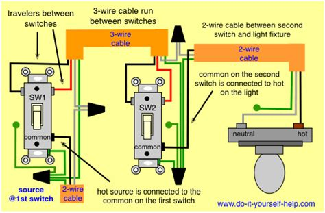 3 Way Switch Wiring Diagrams - Do-it-yourself-help.com