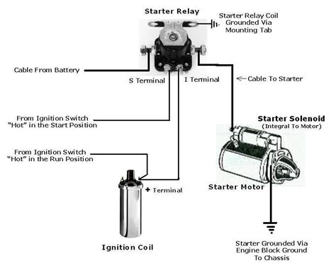 ford starter relay wiring diagram ford starter solenoid wiring diagram 36 wiring diagram