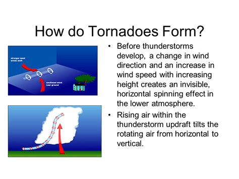 severe weather ppt