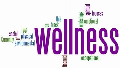 Wellness Spiritual Month Health Well Being Physical