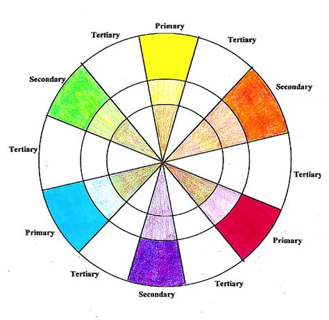 how to make purple color a color wheel with colored pencil