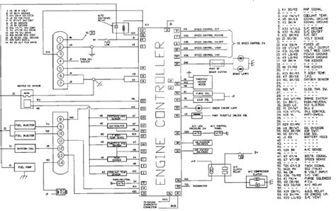 chis wiring harness 1995 dodge ram 1500 dodge auto