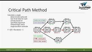 What Is Critical Path Method