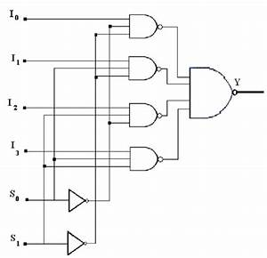 Logic Schematic For A 2 To 1 Multiplexer  Logic  Free Engine Image For User Manual Download