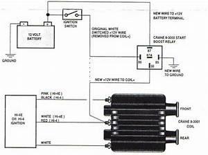 Redneck Mutant Wiring Diagram
