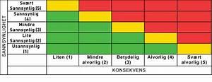 Risiko Lv Berechnen : risikovurderinger hvordan vurderer vi risiko ~ Themetempest.com Abrechnung