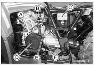 2001 250 Honda Atv Wiring Diagrams