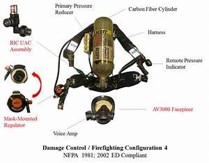 Scott Regulator Parts Diagram