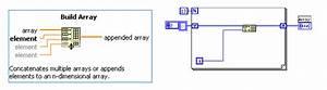 Labview  Initializing Arrays