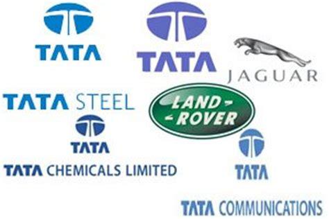 Tata Products (@atataproduct) Twitter