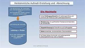 Abrechnung Nach Aufmaß : leistungsabrechnung aufmass bearbeitung aufmass ~ Themetempest.com Abrechnung