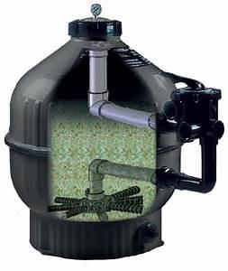 filtre piscine sable ou verre simple piscine en fiber de With awesome sable de verre pour filtration piscine 13 couvercle filtre a sable dans filtration de piscine