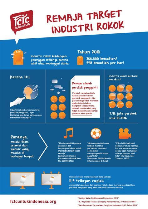 Kandungan Anak Perempuan Infografis