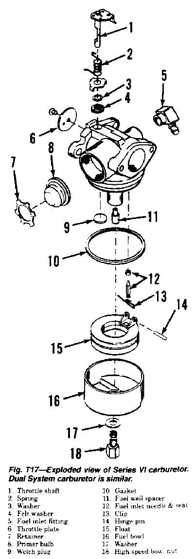 Murray Mower Carburetor Diagram by I A Murray Snowblower That You Push Handles On Each