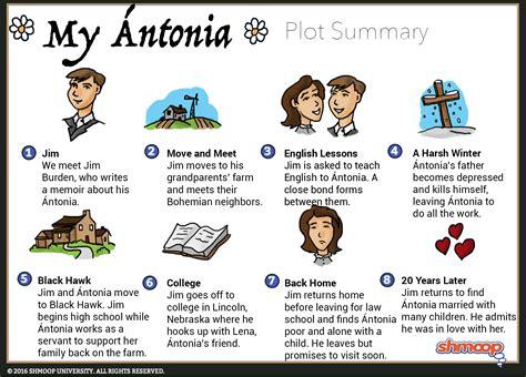 plot summary   antonia chart