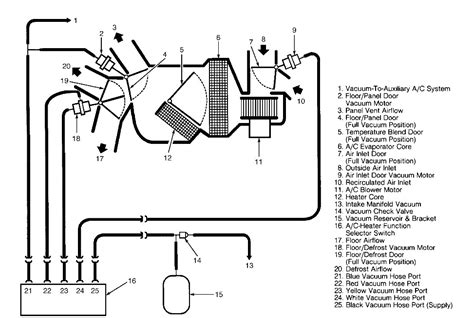 2000 Expedition Wire Diagram Hvac by 2001 Ford E Series Ac Blowing Through Defrost Only