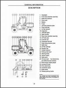 Hisun Hs400utv  Maintenance Manual