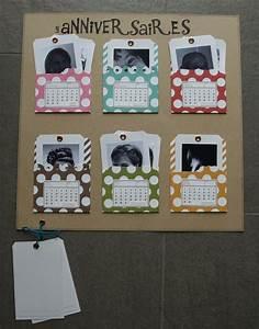 Idée Cadeau Calendrier De L Avent Adulte : un calendrier des anniversaires pour scrapmania ~ Melissatoandfro.com Idées de Décoration