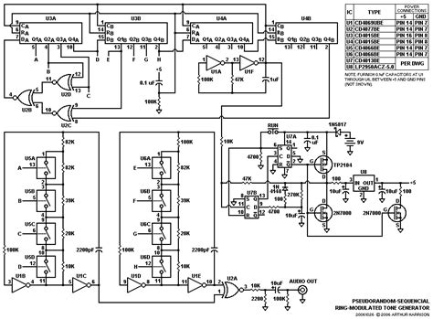 Circuits Pseudorandom Sequential Ring Modulated Tone