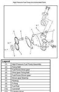 rodeo  code    checked fuel pressure