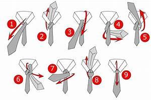 Comment Mettre Une Cravate : comment mettre une cravate un sac de noeuds et de styles ~ Nature-et-papiers.com Idées de Décoration