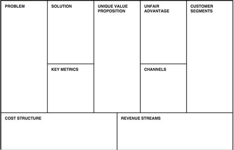 Lean Canvas Template 5 Things You To To Build A Startup Lean
