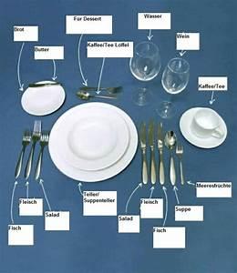 Tisch Richtig Eindecken : die besten 25 tisch eindecken ideen auf pinterest ~ Lizthompson.info Haus und Dekorationen