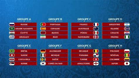 Carte Coupe Du Monde 2018 by Coupe Du Monde 2018 Argentine Espagne Allemagne Ou