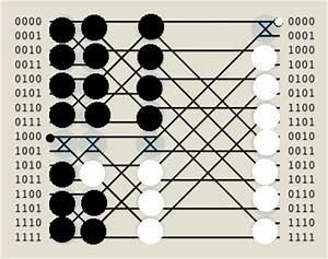 Taylorreihe Berechnen : rfc sinus berechnung per butterfly algorithmus ~ Themetempest.com Abrechnung