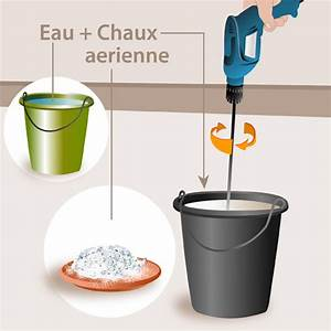 Mur A La Chaux : enduire un mur la chaux tadelakt ~ Premium-room.com Idées de Décoration
