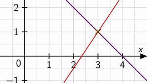 Schnittpunkt Mit Y Achse Berechnen Lineare Funktion : schnittpunkt zweier geraden berechnen touchdown mathe ~ Themetempest.com Abrechnung