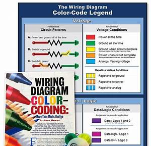 Electrical Wiring Diagram Color Codes