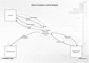 I Know Iso Systems Diagram 2008 Vsd