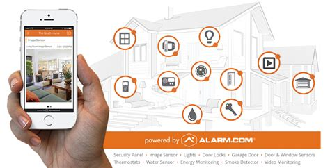 Security Is The Foundation Of The Smart Home