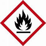 Ghs Hazard Pictogram Safety Symbol Communication Flammable