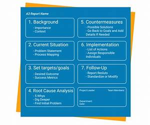 7 Wastes Of Lean  How To Optimize Resources